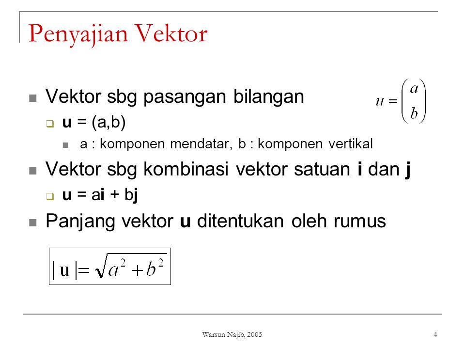 Warsun Najib, 2005 4 Penyajian Vektor  Vektor sbg pasangan bilangan  u = (a,b)  a : komponen mendatar, b : komponen vertikal  Vektor sbg kombinasi