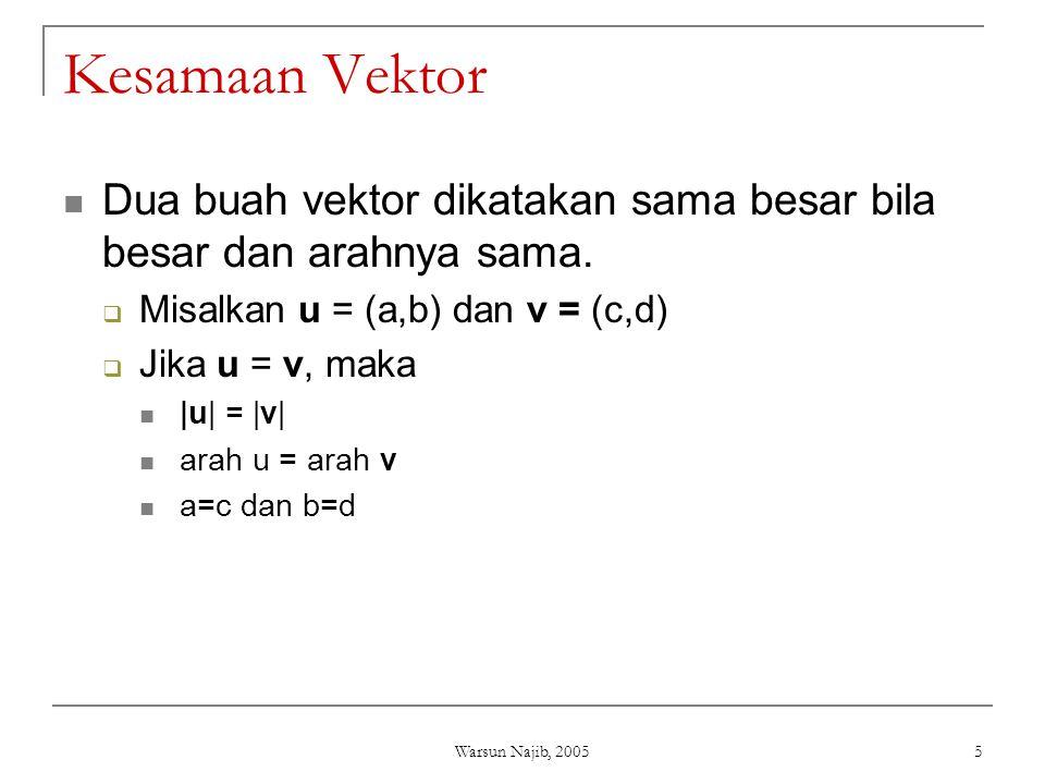 Warsun Najib, 2005 5 Kesamaan Vektor  Dua buah vektor dikatakan sama besar bila besar dan arahnya sama.  Misalkan u = (a,b) dan v = (c,d)  Jika u =