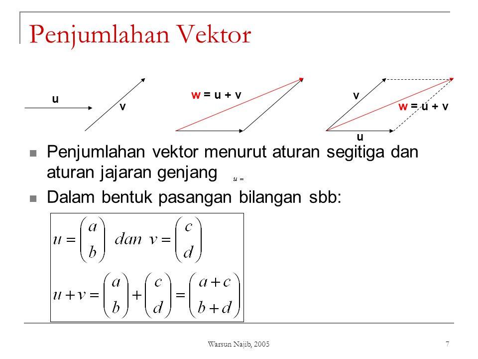 Warsun Najib, 2005 7 Penjumlahan Vektor  Penjumlahan vektor menurut aturan segitiga dan aturan jajaran genjang  Dalam bentuk pasangan bilangan sbb: