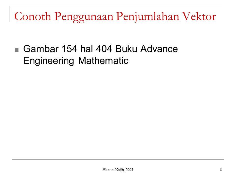 Warsun Najib, 2005 8 Conoth Penggunaan Penjumlahan Vektor  Gambar 154 hal 404 Buku Advance Engineering Mathematic