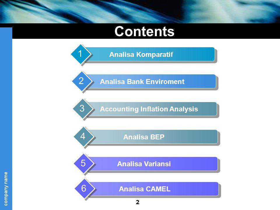 company name Contents Analisa Komparatif 1 Analisa Bank Enviroment 2 Analisa BEP 4 Analisa Variansi 5 2 Accounting Inflation Analysis 3 Analisa CAMEL 6