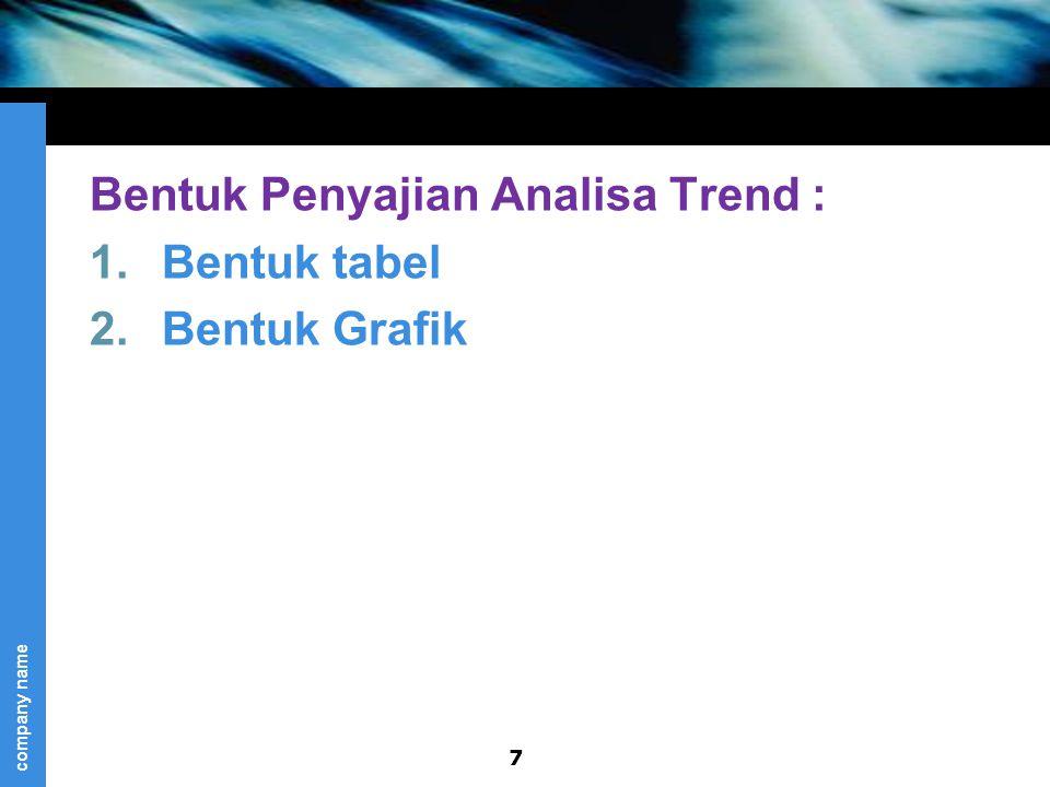 company name Bentuk Penyajian Analisa Trend : 1. Bentuk tabel 2. Bentuk Grafik 7