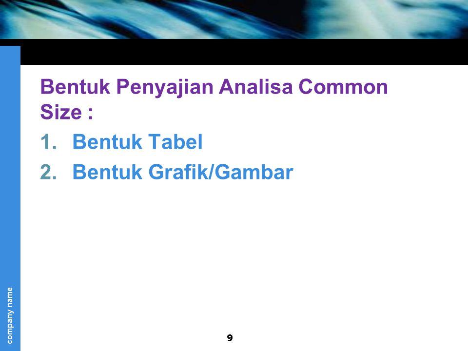 company name Bentuk Penyajian Analisa Common Size : 1. Bentuk Tabel 2. Bentuk Grafik/Gambar 9