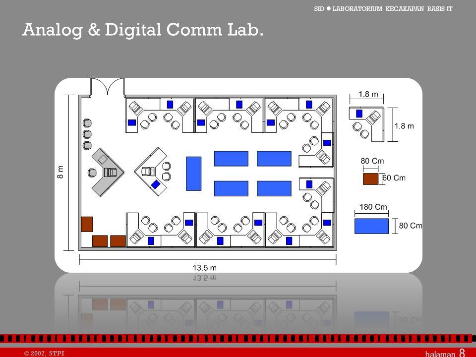 SID  LABORATORIUM KECAKAPAN BASIS IT © 2007, STPI halaman 9 Digital & Microprocessor Lab.
