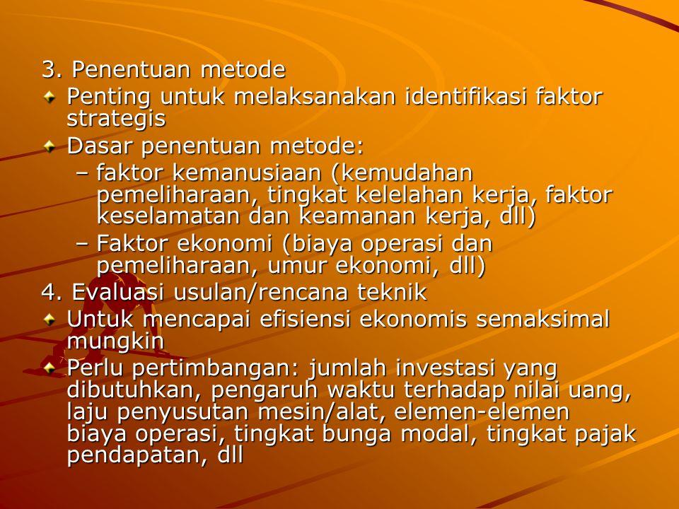 3. Penentuan metode Penting untuk melaksanakan identifikasi faktor strategis Dasar penentuan metode: –faktor kemanusiaan (kemudahan pemeliharaan, ting