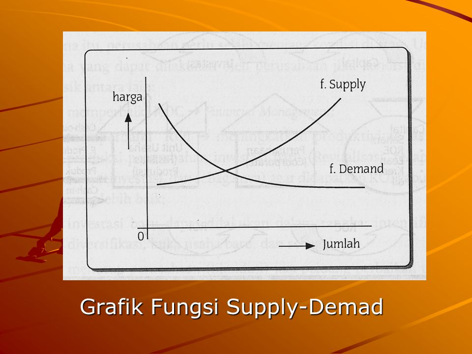 Kegiatan ekonomi dari aspek sistem produksi