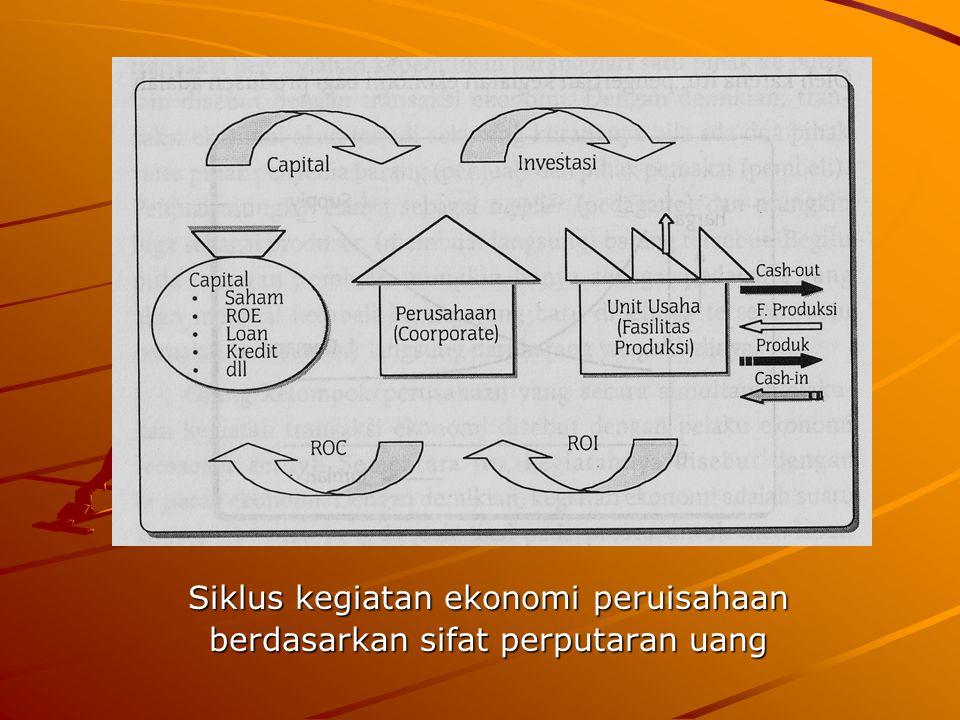 Siklus kegiatan teknologi yang borientasi ekonomis