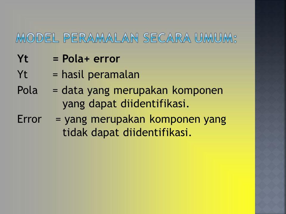 Yt = Pola+ error Yt = hasil peramalan Pola = data yang merupakan komponen yang dapat diidentifikasi. Error = yang merupakan komponen yang tidak dapat