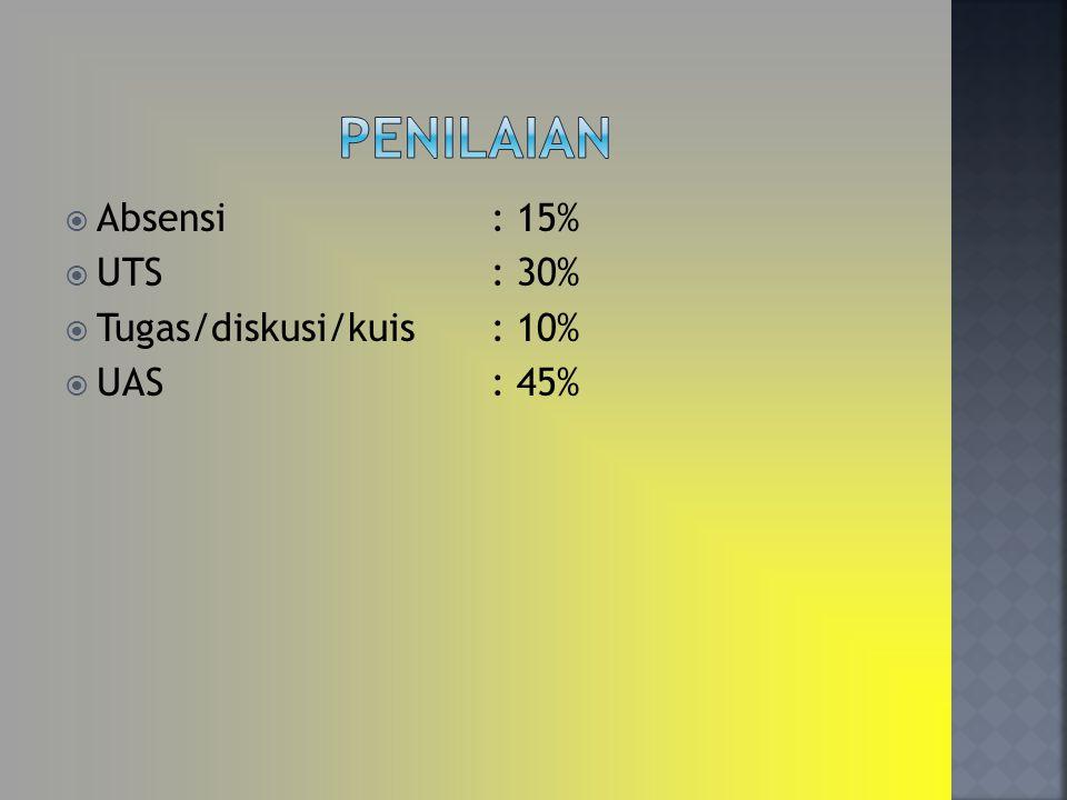  Absensi : 15%  UTS: 30%  Tugas/diskusi/kuis: 10%  UAS: 45%