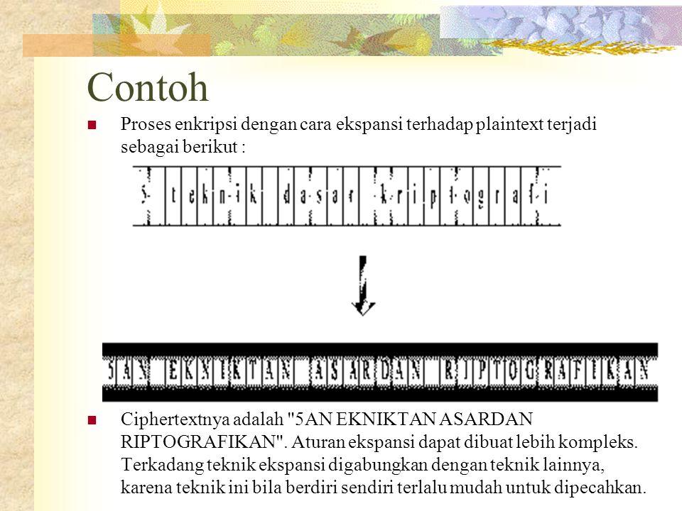 Contoh  Proses enkripsi dengan cara ekspansi terhadap plaintext terjadi sebagai berikut :  Ciphertextnya adalah