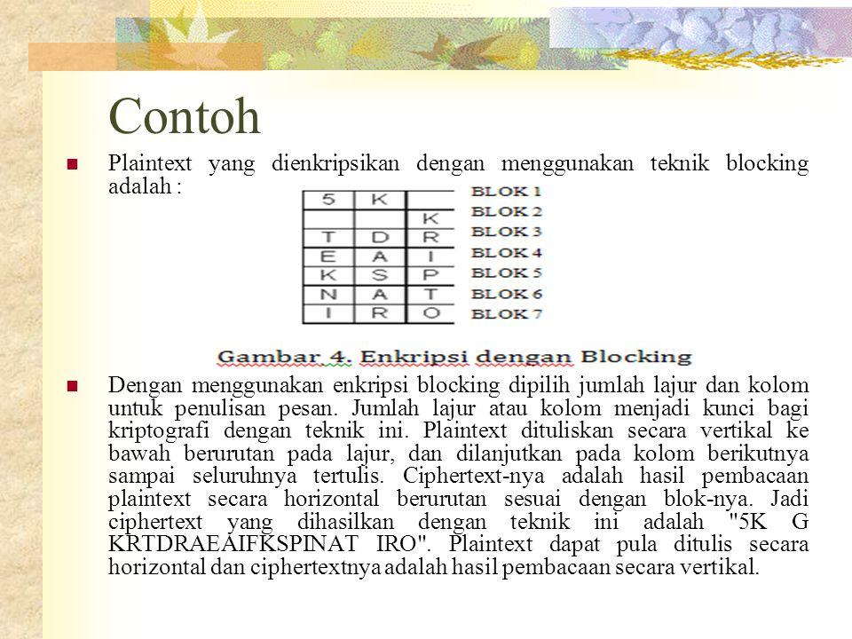 Contoh  Plaintext yang dienkripsikan dengan menggunakan teknik blocking adalah :  Dengan menggunakan enkripsi blocking dipilih jumlah lajur dan kolo