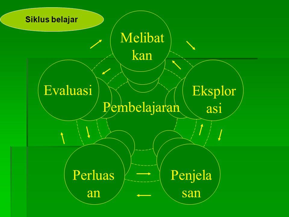Melibat kan Eksplor asi Penjela san Perluas an Evaluasi Pembelajaran Siklus belajar