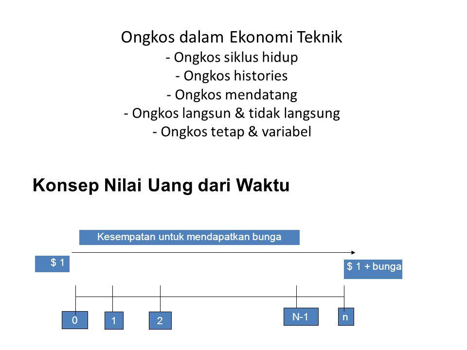 Contoh : Perusahaan Go Public mempunyai kewajiban untuk membayar 'royalti' sebesar Rp 250.000,00 setiap akhir tahun selama 5 tahun berturut-turut.