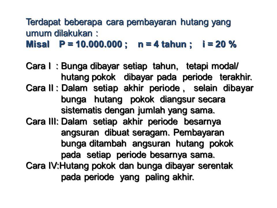 (8 - 2 + 1) D2 = (25.000 - 4.000) = $ 4.083 36 (8 - 3 + 1) D3 = (25.000 - 4.000) = $ 3.500 36 Nilai depresiasi berkurang (D1>D2>D3) 3 (3 - 3/2 + 1/2) BV3 = 25.000 - (25.000 - 4.000) 36 3 (7) = 25.000 - (21.000) = $ 12750 36