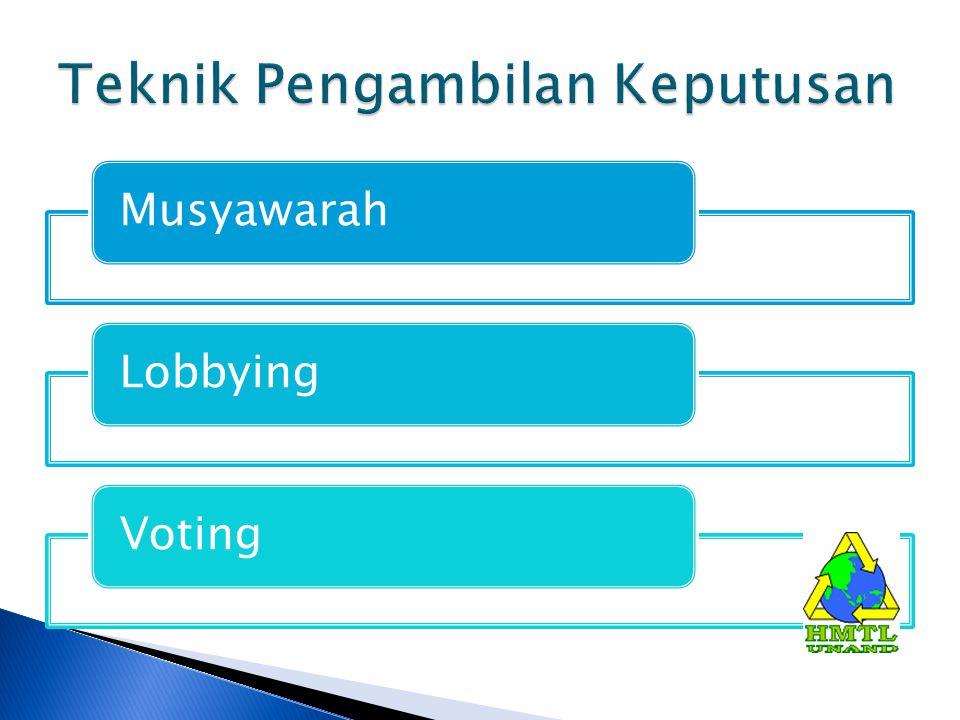 MusyawarahLobbyingVoting