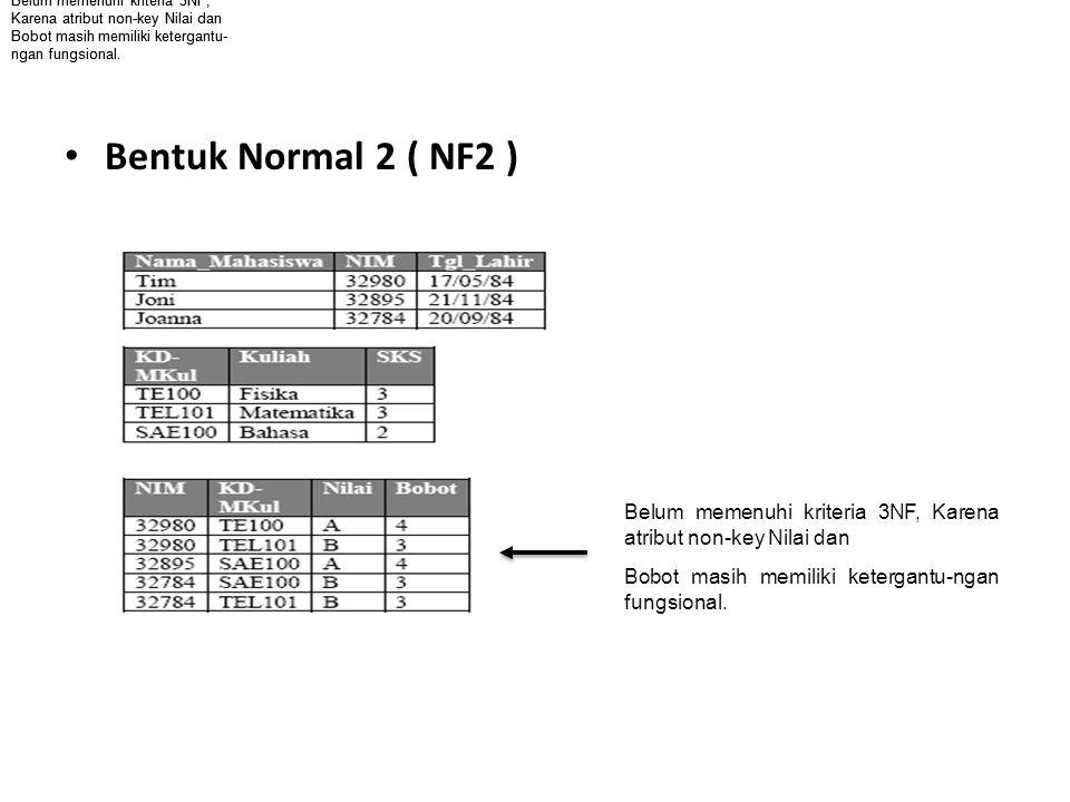 • Bentuk Normal 2 ( NF2 ) Belum memenuhi kriteria 3NF, Karena atribut non-key Nilai dan Bobot masih memiliki ketergantu- ngan fungsional.