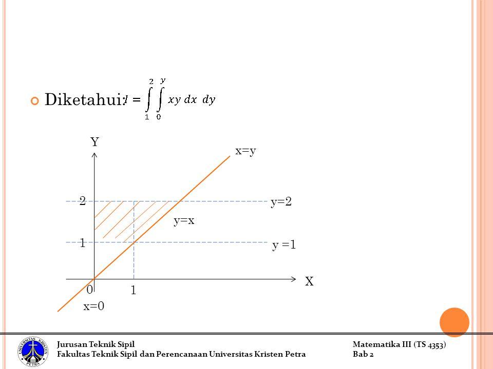 Diketahui: Y X 1 0 1 2 x=0 x=y y=2 y =1 y=x Jurusan Teknik SipilMatematika III (TS 4353) Fakultas Teknik Sipil dan Perencanaan Universitas Kristen Pet