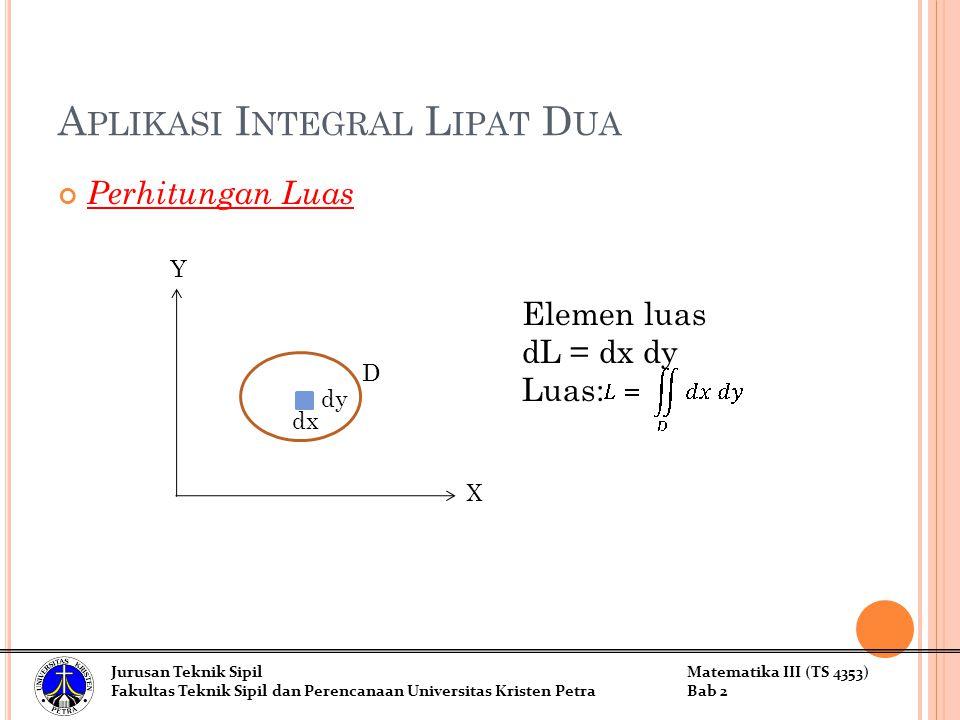 A PLIKASI I NTEGRAL L IPAT D UA Perhitungan Luas dy dx D X Y Elemen luas dL = dx dy Luas: Jurusan Teknik SipilMatematika III (TS 4353) Fakultas Teknik