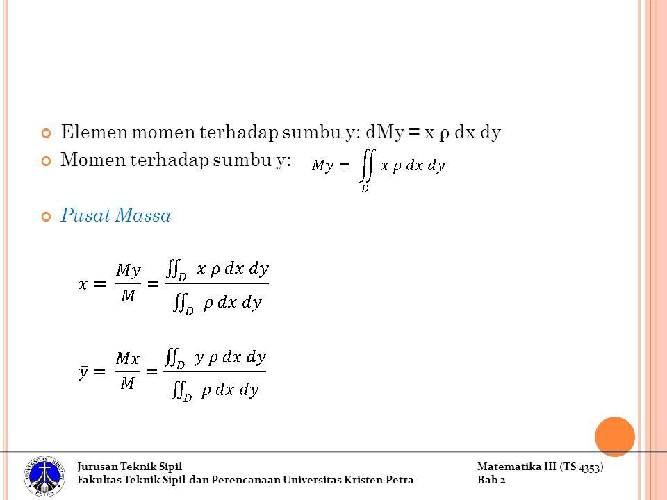 Elemen momen terhadap sumbu y: dMy = x ρ dx dy Momen terhadap sumbu y: Pusat Massa Jurusan Teknik SipilMatematika III (TS 4353) Fakultas Teknik Sipil
