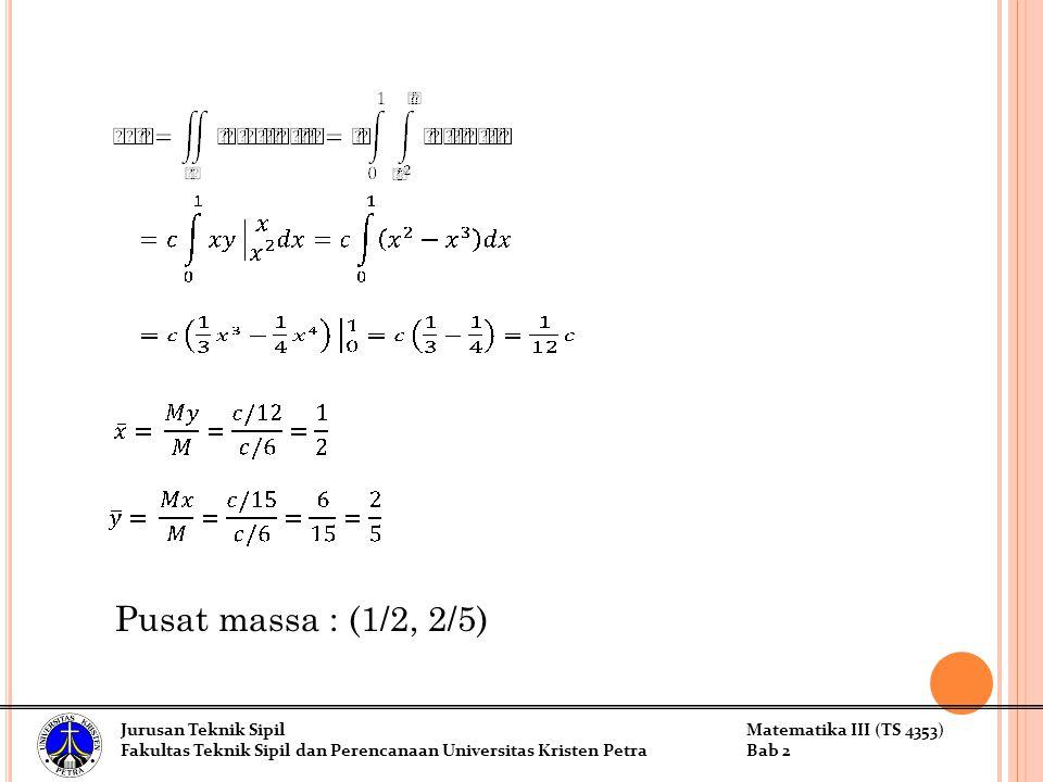 Pusat massa : (1/2, 2/5) Jurusan Teknik SipilMatematika III (TS 4353) Fakultas Teknik Sipil dan Perencanaan Universitas Kristen PetraBab 2
