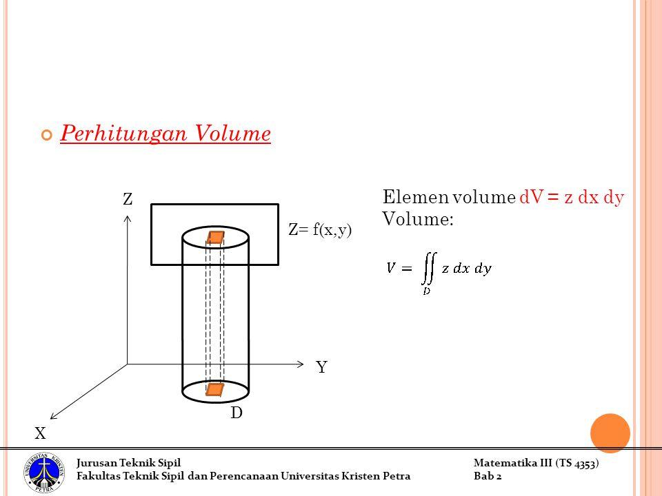 Perhitungan Volume Z X Y D Z= f(x,y) Elemen volume dV = z dx dy Volume: Jurusan Teknik SipilMatematika III (TS 4353) Fakultas Teknik Sipil dan Perenca