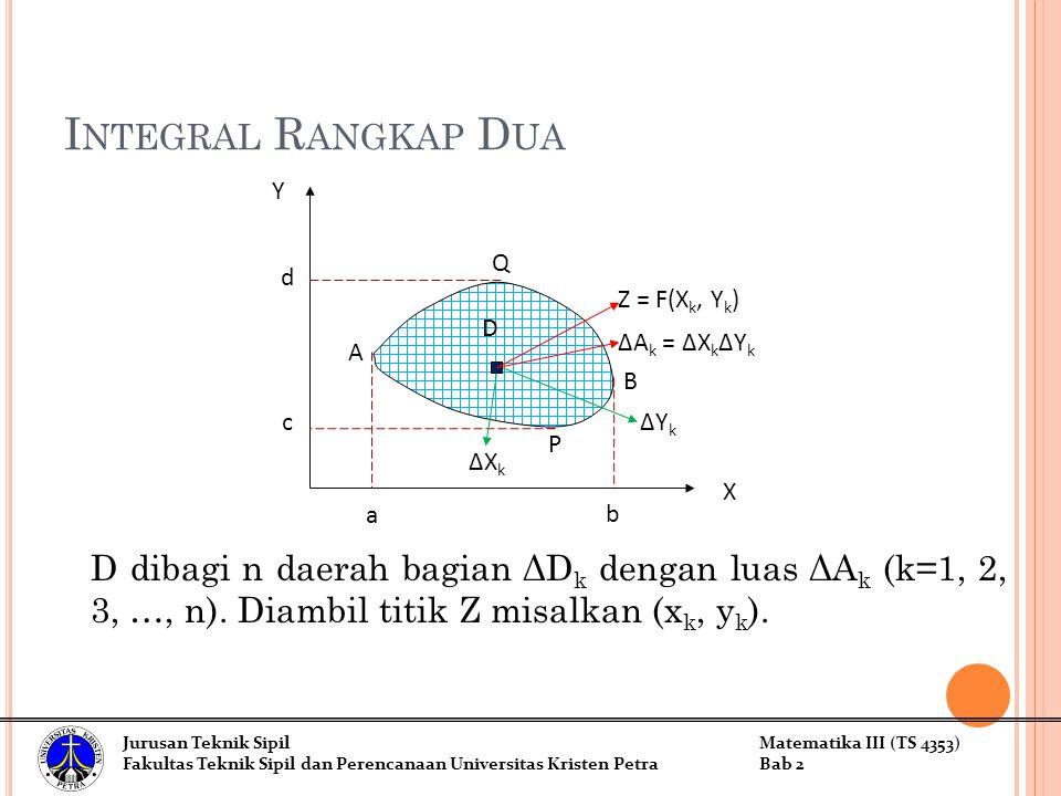 I NTEGRAL R ANGKAP D UA a b c d A B P Q Z = F(X k, Y k ) ΔA k = ΔX k ΔY k ΔY k ΔX k D D dibagi n daerah bagian ΔD k dengan luas ΔA k (k=1, 2, 3, …, n)