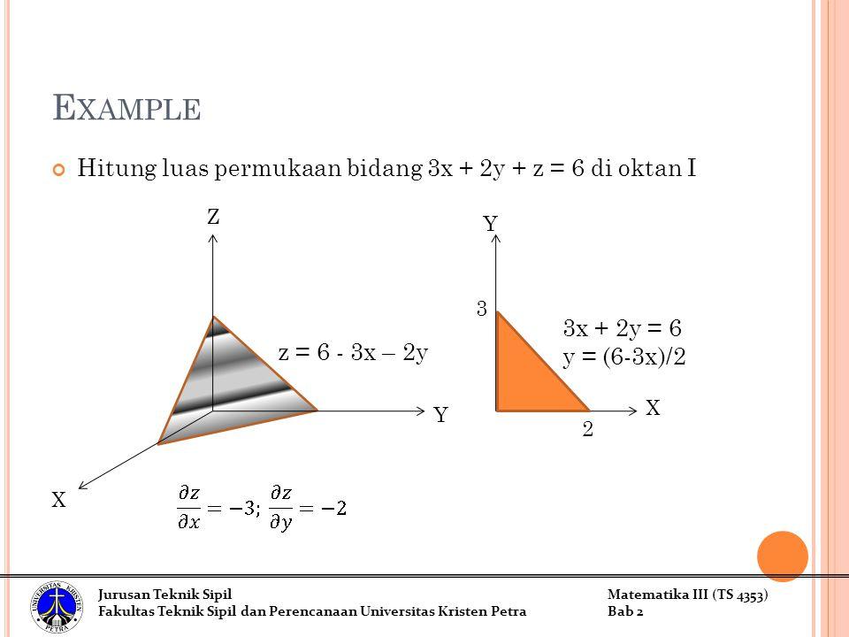 E XAMPLE Hitung luas permukaan bidang 3x + 2y + z = 6 di oktan I Z X Y Y X 2 3 3x + 2y = 6 y = (6-3x)/2 z = 6 - 3x – 2y Jurusan Teknik SipilMatematika