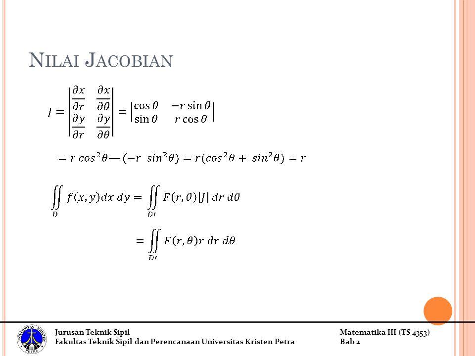 N ILAI J ACOBIAN Jurusan Teknik SipilMatematika III (TS 4353) Fakultas Teknik Sipil dan Perencanaan Universitas Kristen PetraBab 2