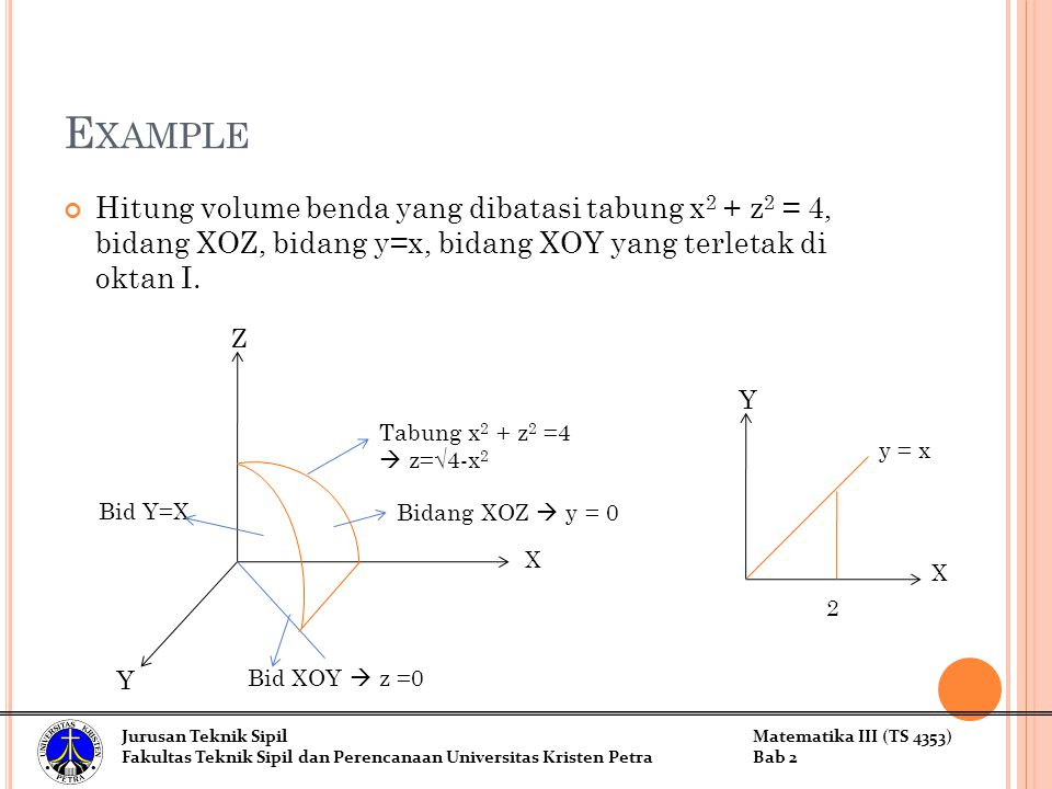 E XAMPLE Hitung volume benda yang dibatasi tabung x 2 + z 2 = 4, bidang XOZ, bidang y=x, bidang XOY yang terletak di oktan I. Tabung x 2 + z 2 =4  z=