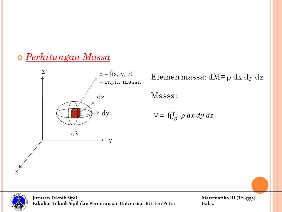 Perhitungan Massa dx dy dz Z Y X ρ = ∫(x, y, z) = rapat massa Elemen massa: dM= ρ dx dy dz Massa: Jurusan Teknik SipilMatematika III (TS 4353) Fakulta