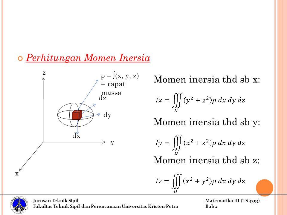 Perhitungan Momen Inersia dx dy dz Z Y X ρ = ∫(x, y, z) = rapat massa Momen inersia thd sb x: Momen inersia thd sb y: Momen inersia thd sb z: Jurusan