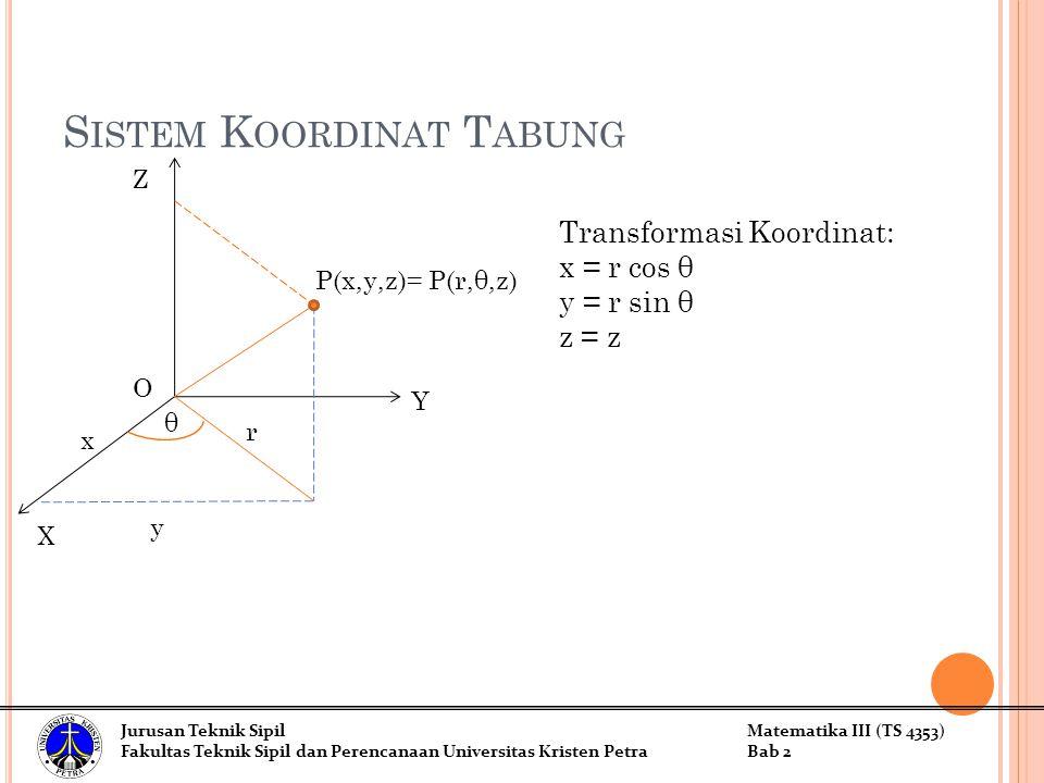 S ISTEM K OORDINAT T ABUNG Transformasi Koordinat: x = r cos θ y = r sin θ z = z Jurusan Teknik SipilMatematika III (TS 4353) Fakultas Teknik Sipil da