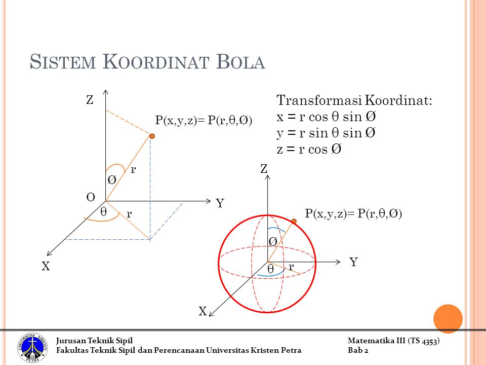 S ISTEM K OORDINAT B OLA Jurusan Teknik SipilMatematika III (TS 4353) Fakultas Teknik Sipil dan Perencanaan Universitas Kristen PetraBab 2 Transformas