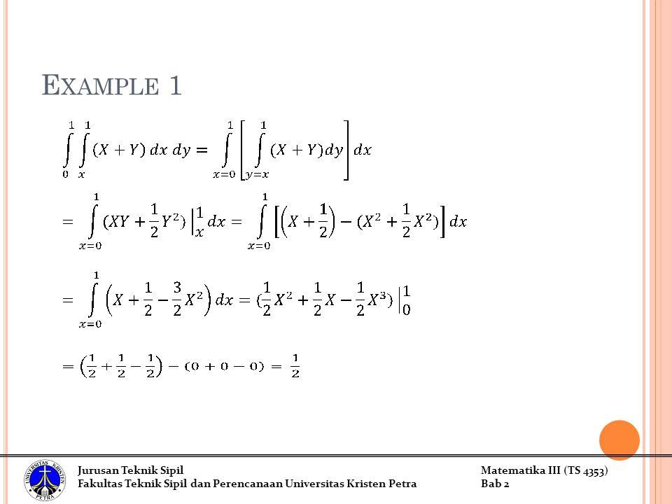 E XAMPLE 1 Jurusan Teknik SipilMatematika III (TS 4353) Fakultas Teknik Sipil dan Perencanaan Universitas Kristen PetraBab 2