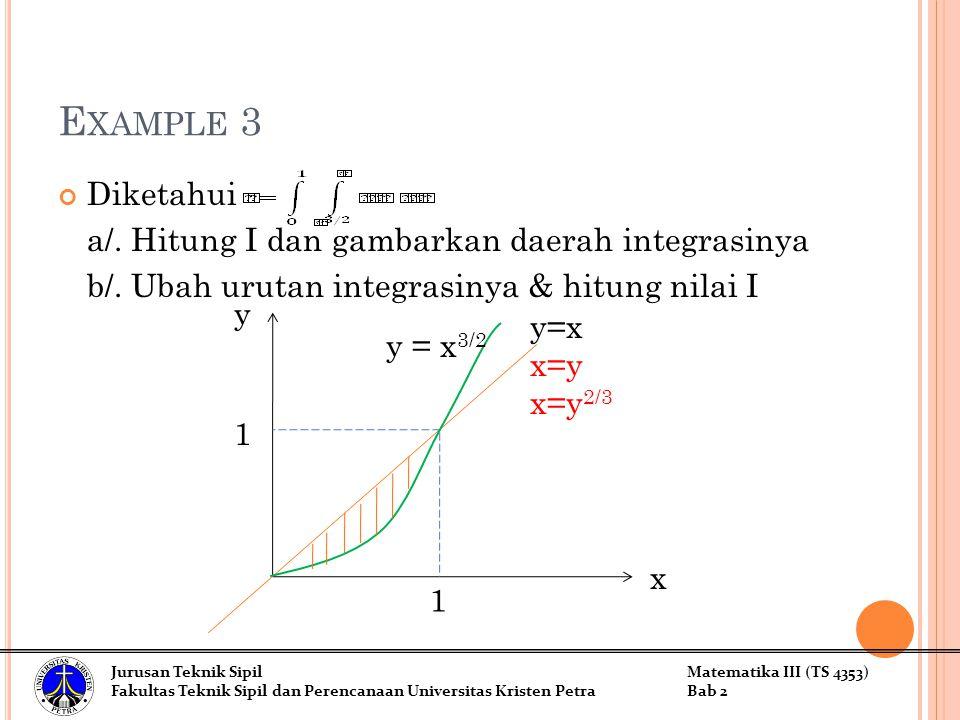 Diketahui a/. Hitung I dan gambarkan daerah integrasinya b/. Ubah urutan integrasinya & hitung nilai I Jurusan Teknik SipilMatematika III (TS 4353) Fa