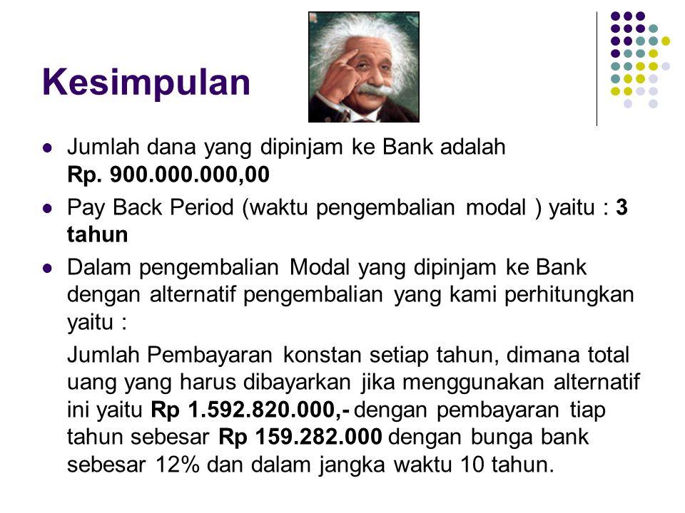 Kesimpulan  Jumlah dana yang dipinjam ke Bank adalah Rp. 900.000.000,00  Pay Back Period (waktu pengembalian modal ) yaitu : 3 tahun  Dalam pengemb