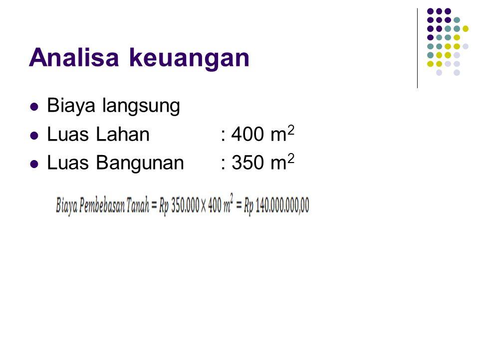 Analisa keuangan  Biaya langsung  Luas Lahan : 400 m 2  Luas Bangunan : 350 m 2