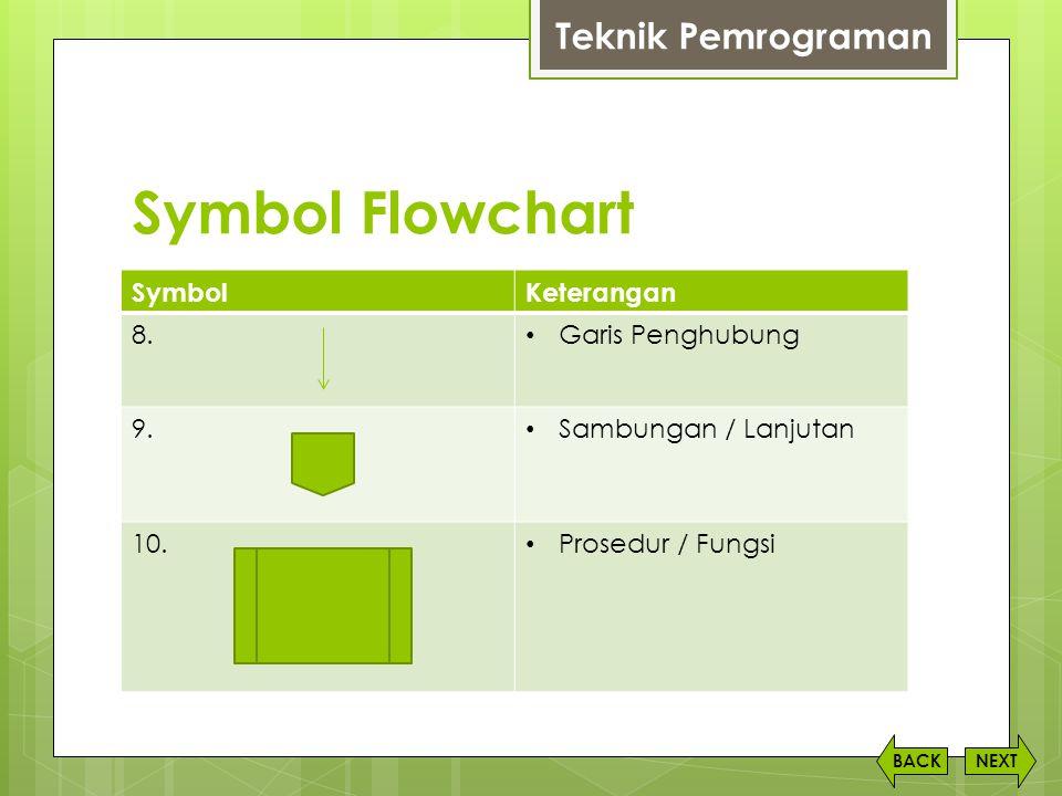 Symbol Flowchart SymbolKeterangan 8. • Garis Penghubung 9. • Sambungan / Lanjutan 10. • Prosedur / Fungsi NEXTBACK Teknik Pemrograman