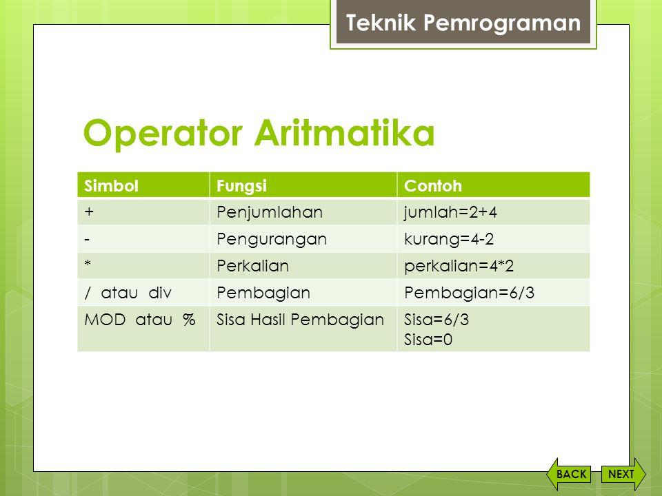 Operator Aritmatika NEXTBACK SimbolFungsiContoh +Penjumlahanjumlah=2+4 -Pengurangankurang=4-2 *Perkalianperkalian=4*2 / atau divPembagianPembagian=6/3