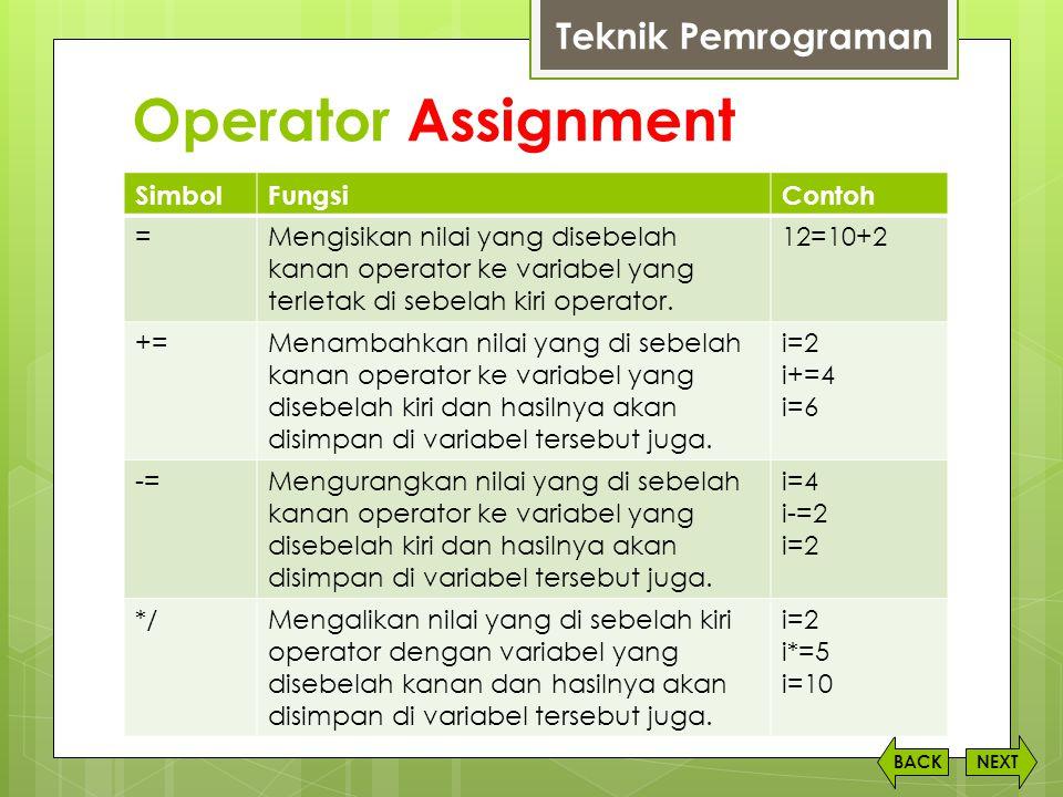 Operator Assignment NEXTBACK SimbolFungsiContoh =Mengisikan nilai yang disebelah kanan operator ke variabel yang terletak di sebelah kiri operator. 12
