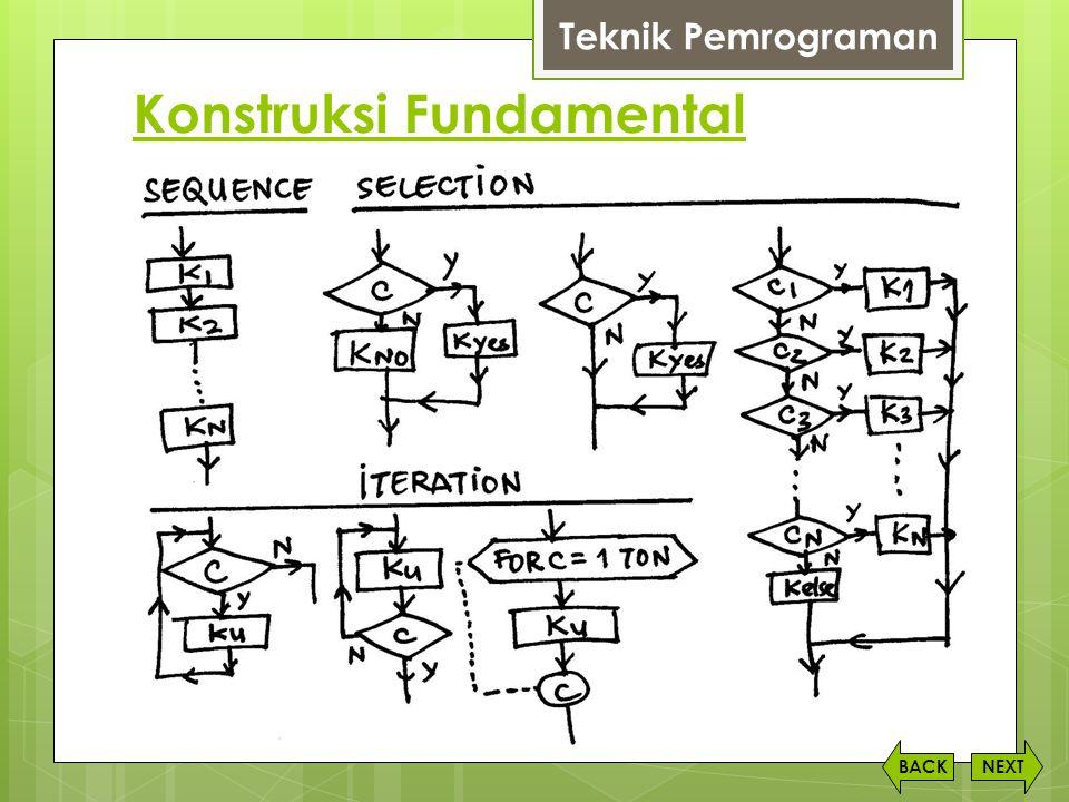 Konstruksi Fundamental NEXTBACK Teknik Pemrograman