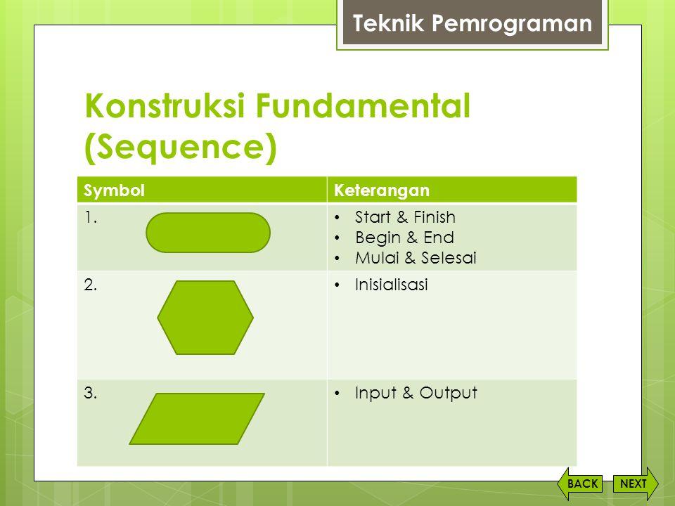 Konstruksi Fundamental (Sequence) NEXTBACK SymbolKeterangan 1. • Start & Finish • Begin & End • Mulai & Selesai 2. • Inisialisasi 3. • Input & Output