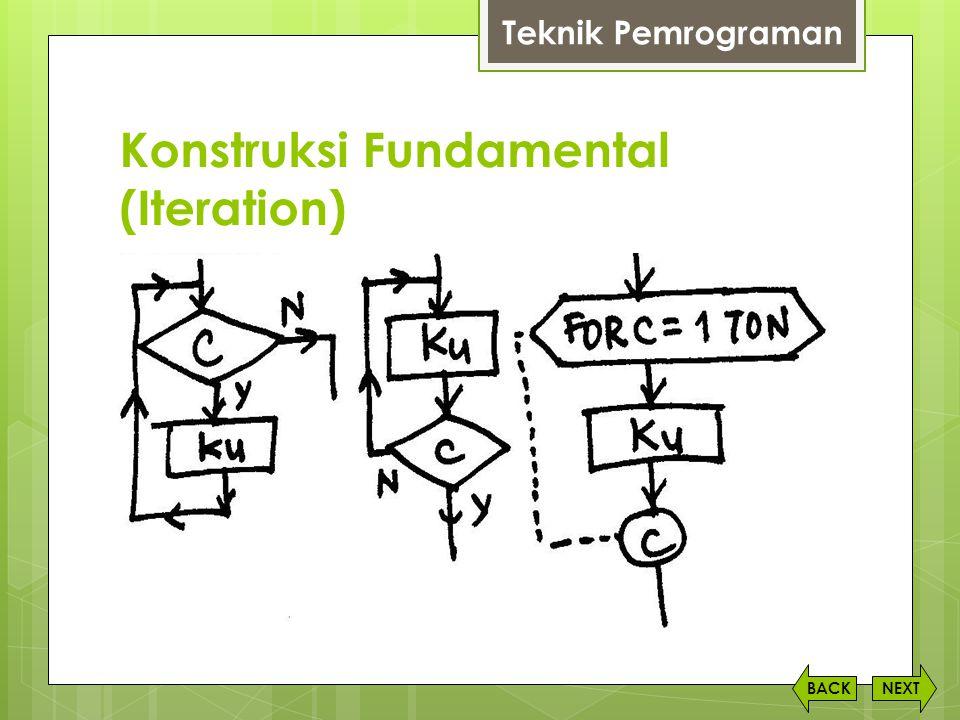 Konstruksi Fundamental (Iteration) NEXTBACK Teknik Pemrograman