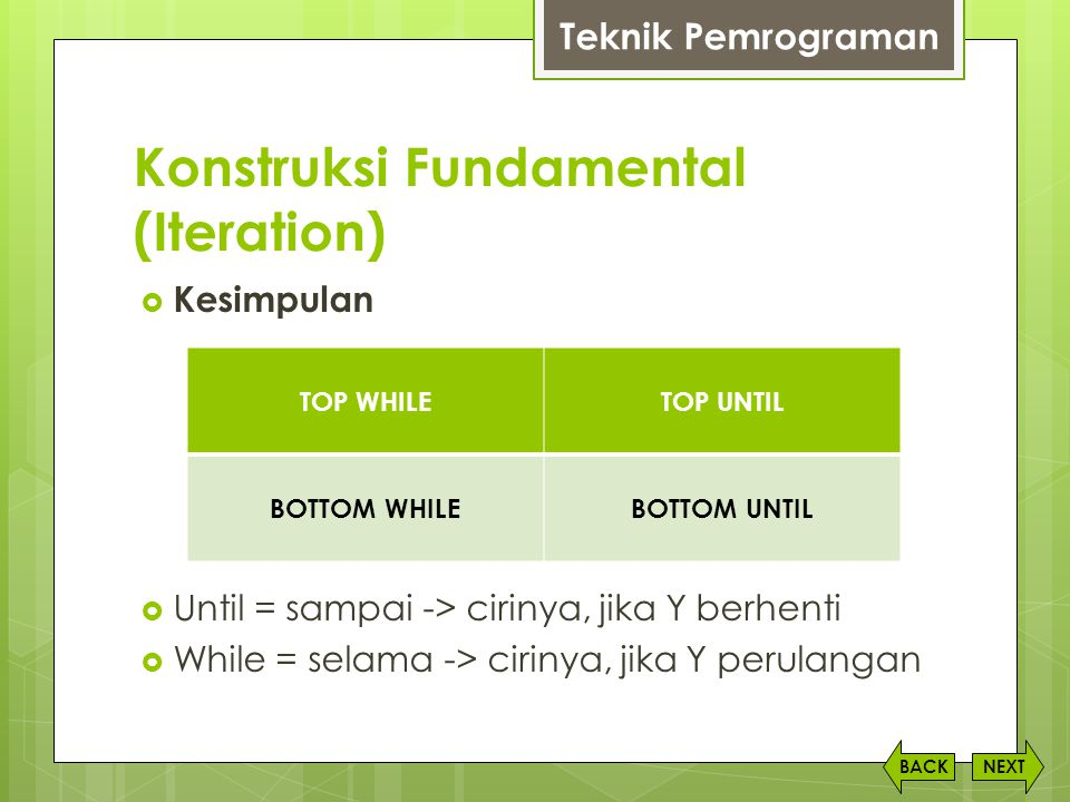 Konstruksi Fundamental (Iteration) NEXTBACK Teknik Pemrograman  Kesimpulan  Until = sampai -> cirinya, jika Y berhenti  While = selama -> cirinya, jika Y perulangan TOP WHILETOP UNTIL BOTTOM WHILEBOTTOM UNTIL