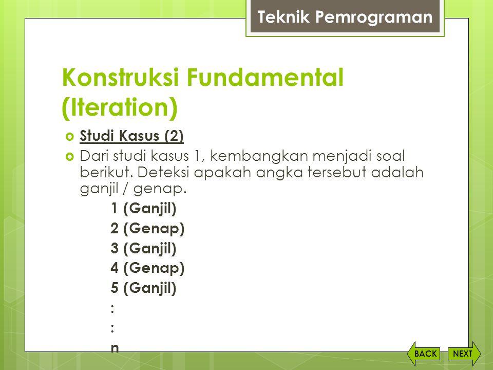 Konstruksi Fundamental (Iteration) NEXTBACK  Studi Kasus (2)  Dari studi kasus 1, kembangkan menjadi soal berikut. Deteksi apakah angka tersebut ada