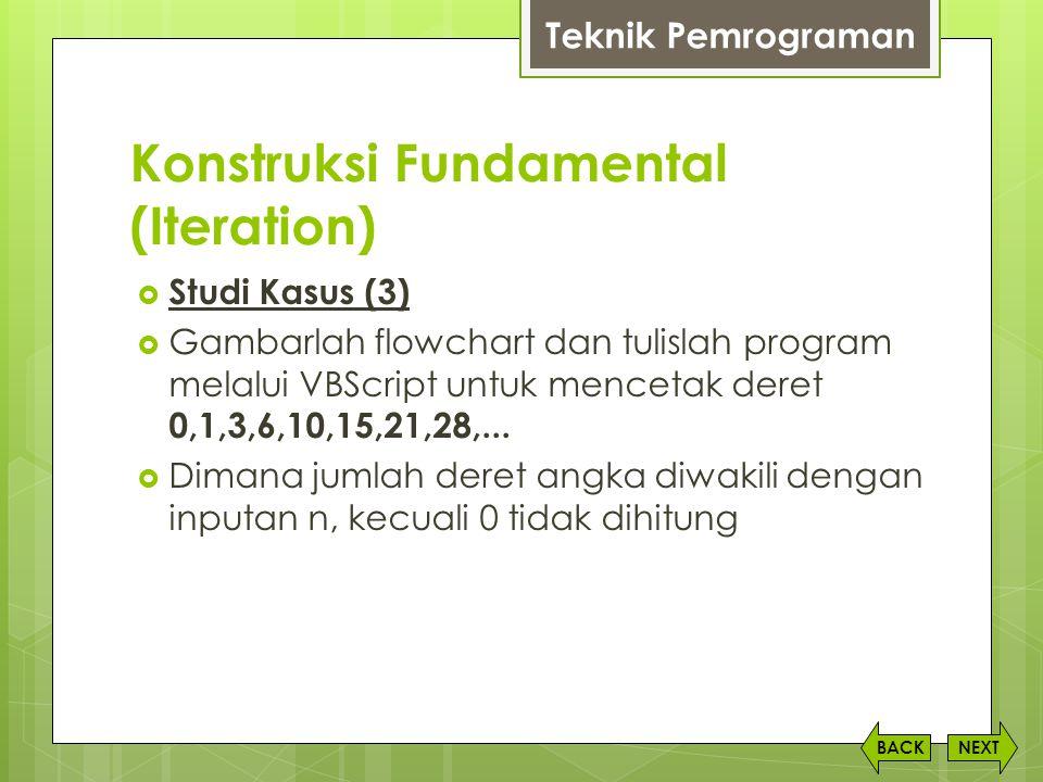 Konstruksi Fundamental (Iteration) NEXTBACK  Studi Kasus (3)  Gambarlah flowchart dan tulislah program melalui VBScript untuk mencetak deret 0,1,3,6