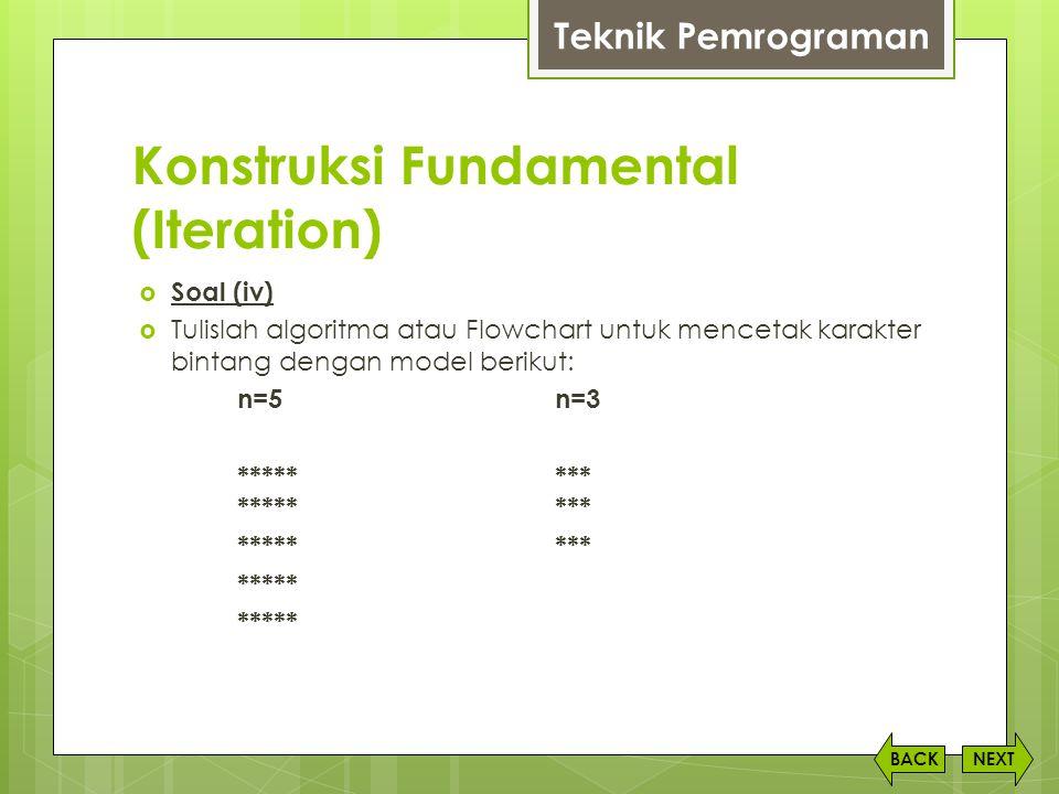 Konstruksi Fundamental (Iteration) NEXTBACK  Soal (iv)  Tulislah algoritma atau Flowchart untuk mencetak karakter bintang dengan model berikut: n=5n