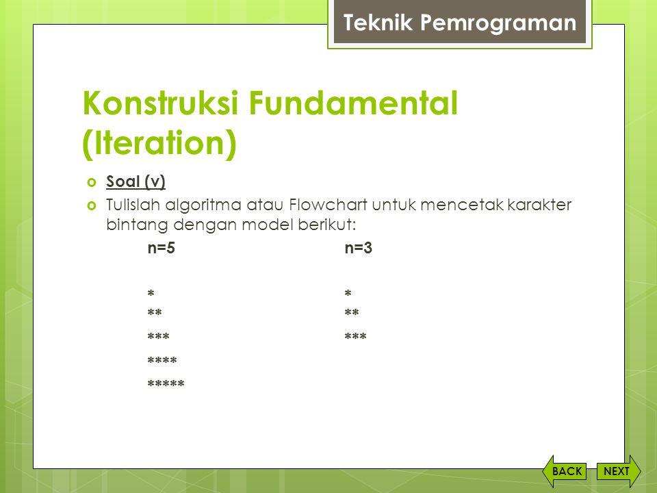 Konstruksi Fundamental (Iteration) NEXTBACK  Soal (v)  Tulislah algoritma atau Flowchart untuk mencetak karakter bintang dengan model berikut: n=5n=