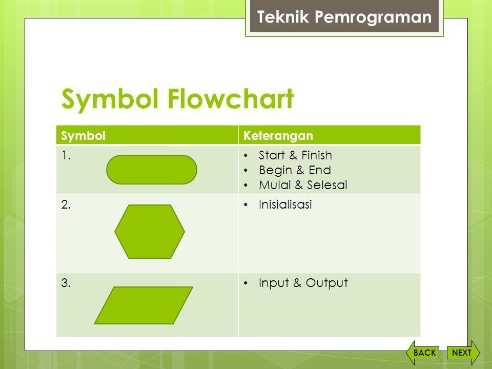 Symbol Flowchart SymbolKeterangan 4.• Proses 5. • Pengecekan (If, While, Until, dll…) 6.