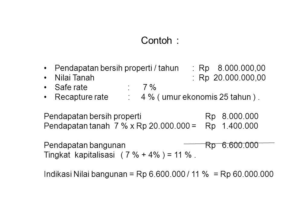 Contoh : •Pendapatan bersih properti / tahun : Rp 8.000.000,00 •Nilai Tanah : Rp 20.000.000,00 •Safe rate : 7 % •Recapture rate : 4 % ( umur ekonomis